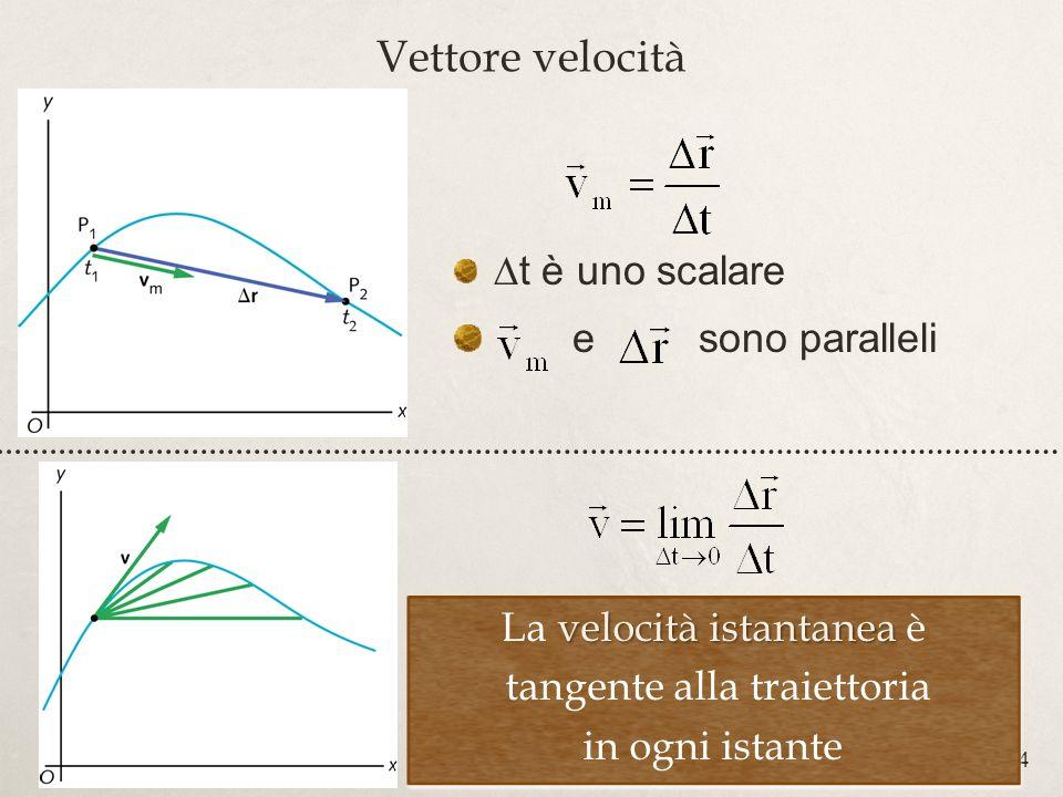 24 Vettore velocità t è uno scalare e sono paralleli velocità istantanea La velocità istantanea è tangente alla traiettoria in ogni istante velocità i