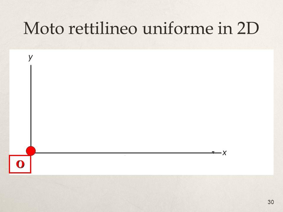 30 Moto rettilineo uniforme in 2D O