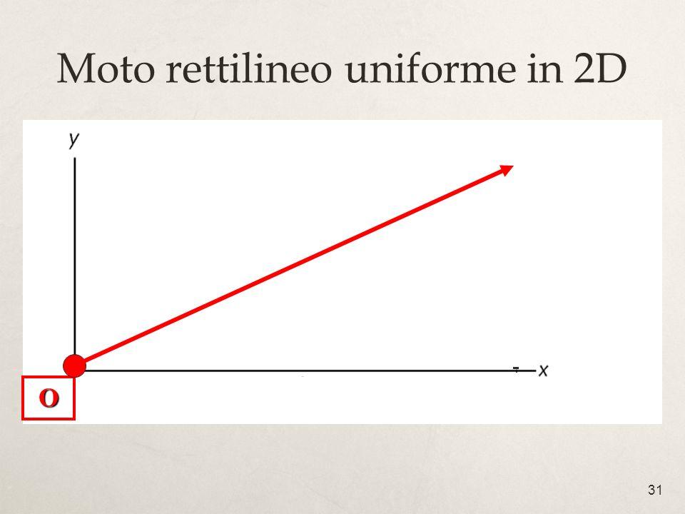 31 Moto rettilineo uniforme in 2D O