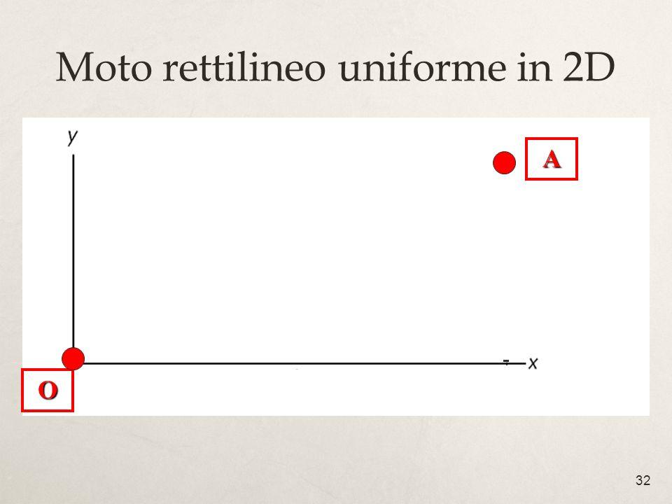 32 Moto rettilineo uniforme in 2D O A