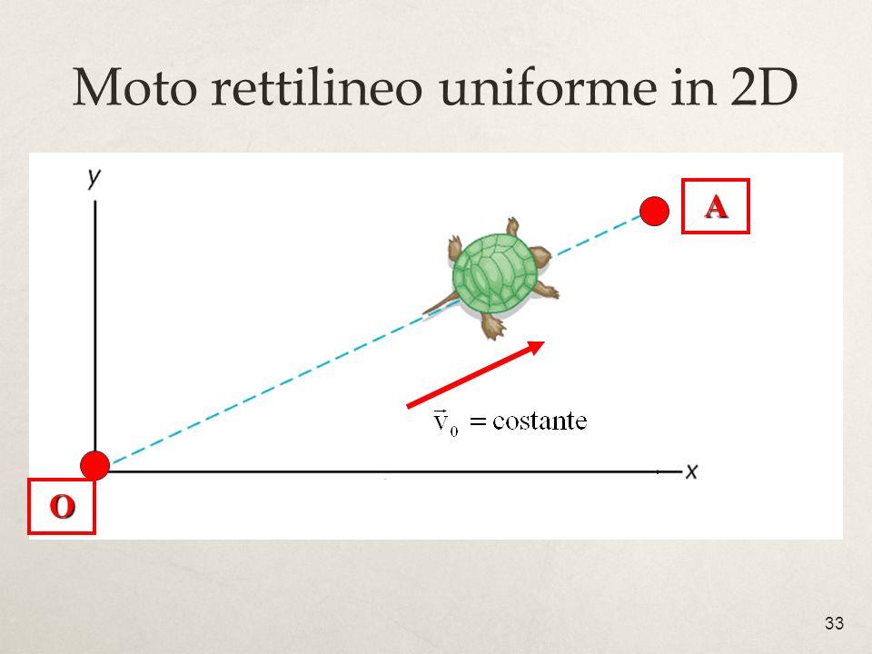 33 Moto rettilineo uniforme in 2D A O