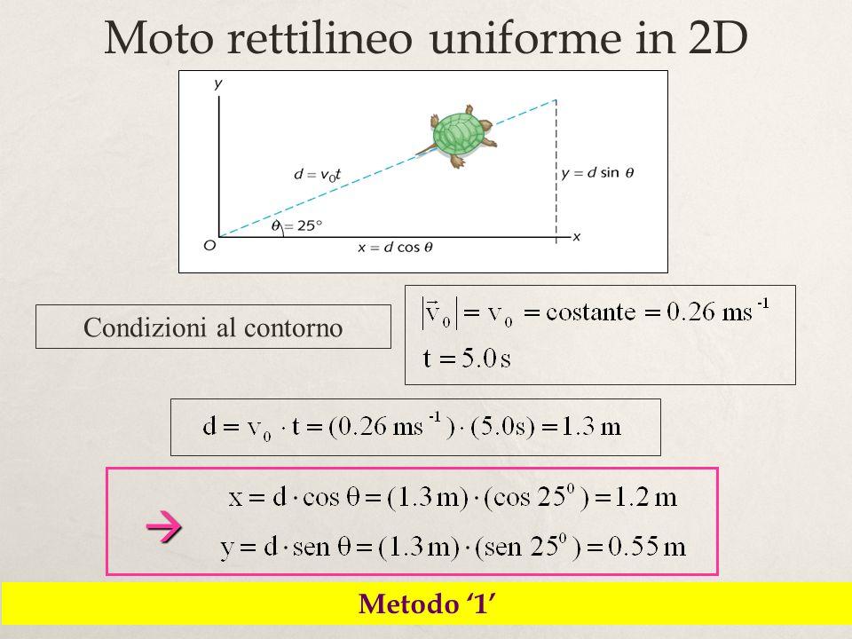36 Moto rettilineo uniforme in 2D Condizioni al contorno Metodo 1