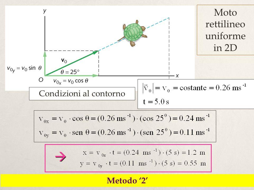 37 Moto rettilineo uniforme in 2D Metodo 2 Condizioni al contorno