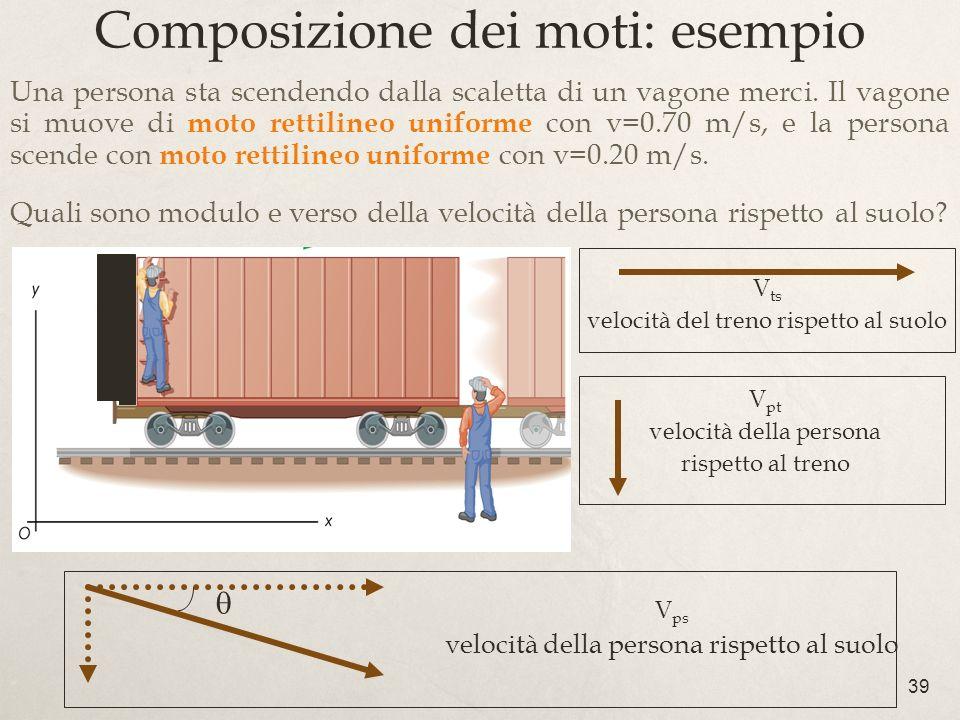 39 Composizione dei moti: esempio Una persona sta scendendo dalla scaletta di un vagone merci. Il vagone si muove di moto rettilineo uniforme con v=0.