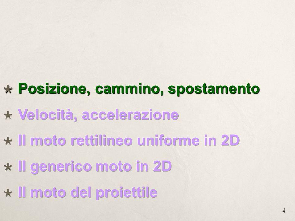 45 Moto di un proiettile Ipotesi: trascuro la resistenza dellaria (piuma vs.