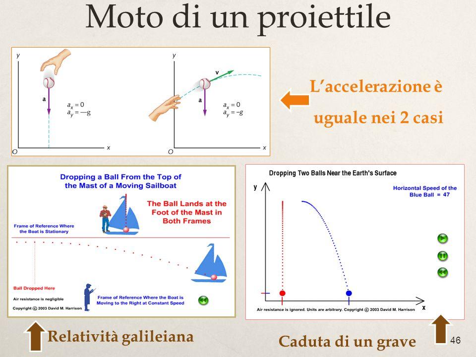 46 Moto di un proiettile Laccelerazione è uguale nei 2 casi Relatività galileiana Caduta di un grave