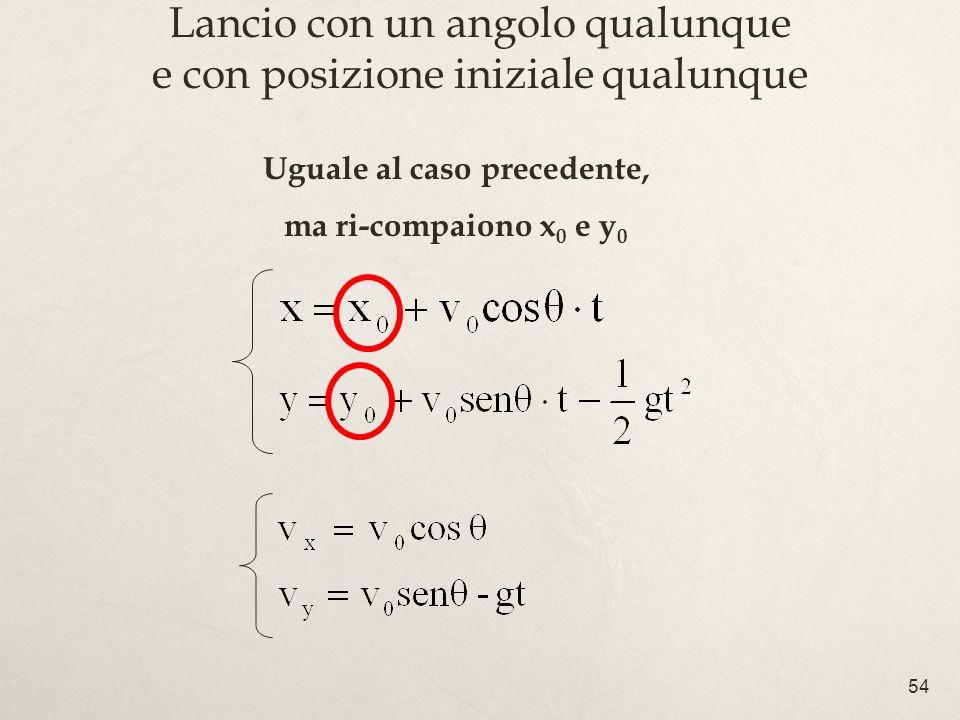 54 Lancio con un angolo qualunque e con posizione iniziale qualunque Uguale al caso precedente, ma ri-compaiono x 0 e y 0