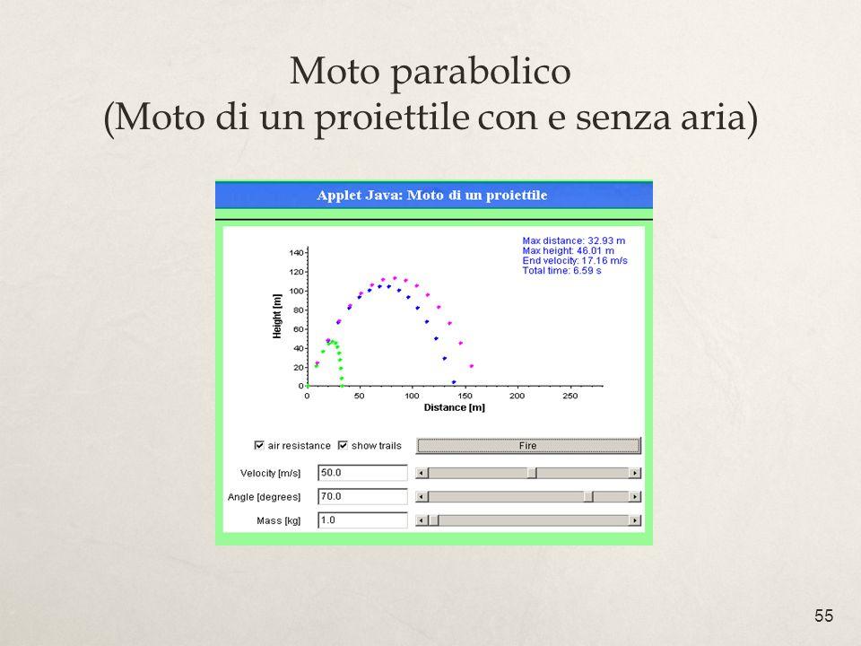 55 Moto parabolico (Moto di un proiettile con e senza aria)