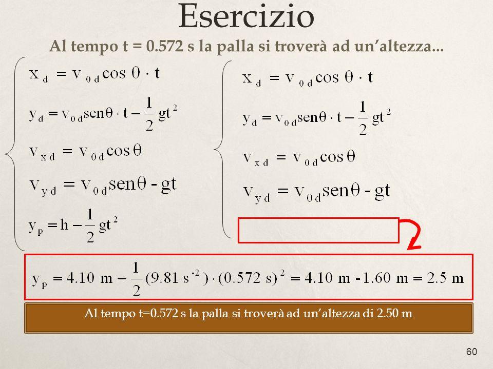 60 Esercizio Al tempo t = 0.572 s la palla si troverà ad unaltezza... Al tempo t=0.572 s la palla si troverà ad unaltezza di 2.50 m