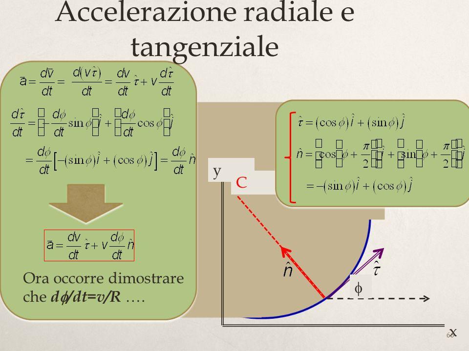 x y C Accelerazione radiale e tangenziale 66 Ora occorre dimostrare che d /dt=v/R ….