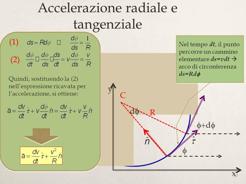 x y C d d R Accelerazione radiale e tangenziale 67 Nel tempo dt, il punto percorre un cammino elementare ds=vdt arco di circonferenza ds=Rd (1) (2) Qu
