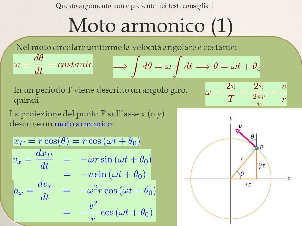 68 Moto armonico (1) xPxP yPyP Nel moto circolare uniforme la velocità angolare è costante: In un periodo T viene descritto un angolo giro, quindi La