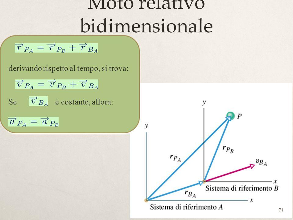 71 Moto relativo bidimensionale derivando rispetto al tempo, si trova: Se è costante, allora: