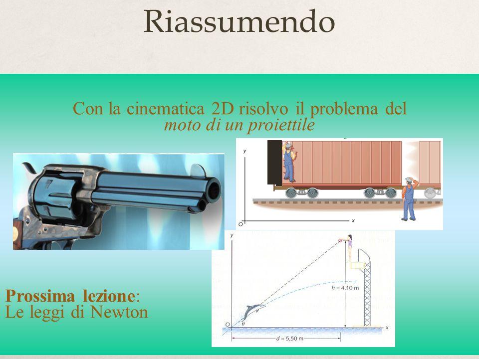 72 Con la cinematica 2D risolvo il problema del moto di un proiettile Prossima lezione: Le leggi di Newton Riassumendo