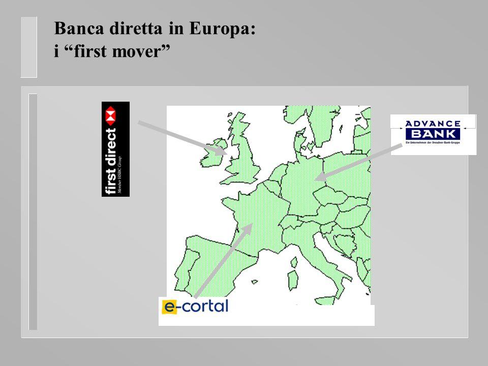 Banca diretta in Europa: i first mover