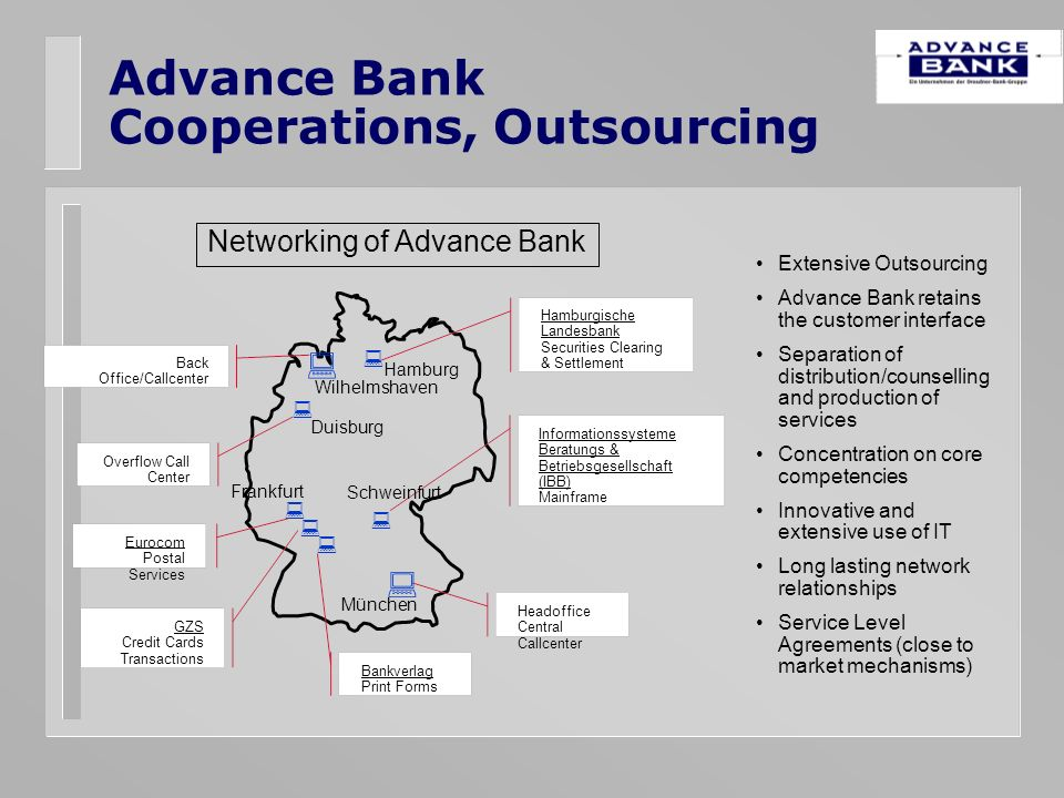 Advance Bank Cooperations, Outsourcing Networking of Advance Bank Headoffice Central Callcenter München Informationssysteme Beratungs & Betriebsgesell