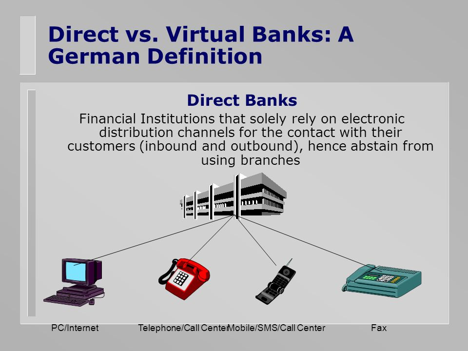 Direct vs. Virtual Banks: A German Definition Direct Banks Financial Institutions that solely rely on electronic distribution channels for the contact