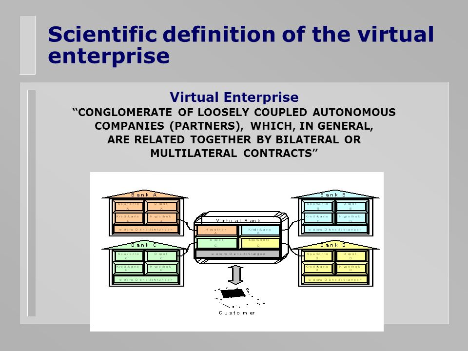 Scientific definition of the virtual enterprise Virtual Enterprise CONGLOMERATE OF LOOSELY COUPLED AUTONOMOUS COMPANIES (PARTNERS), WHICH, IN GENERAL, ARE RELATED TOGETHER BY BILATERAL OR MULTILATERAL CONTRACTS
