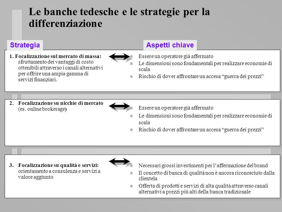Le banche tedesche e le strategie per la differenziazione 1.