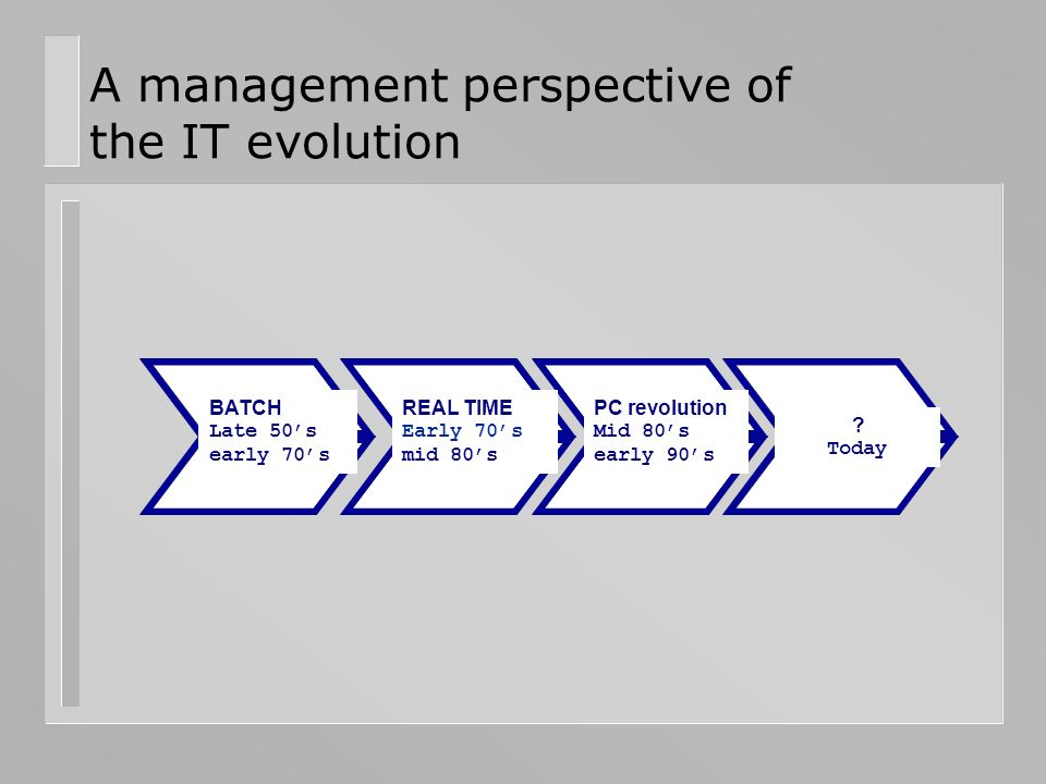 A management perspective of the IT evolution Early 70s REAL TIME mid 80s PC revolution Mid 80s early 90s .