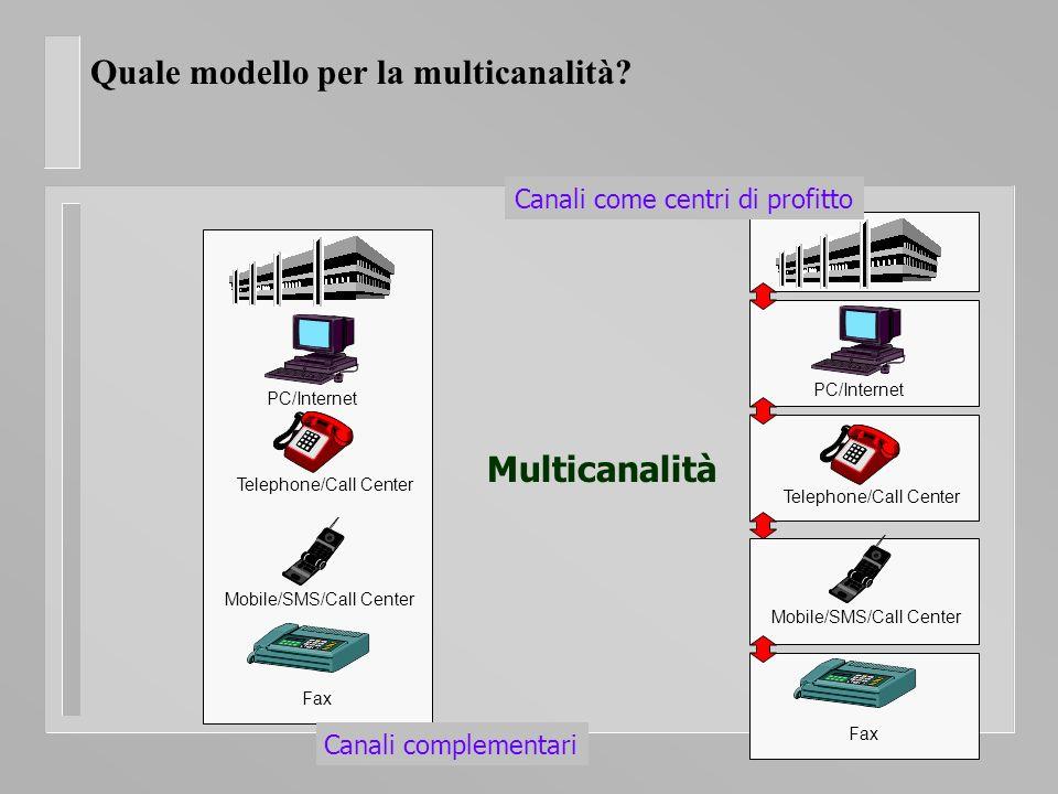 Quale modello per la multicanalità.