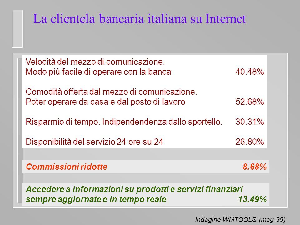 La clientela bancaria italiana su Internet Velocità del mezzo di comunicazione.