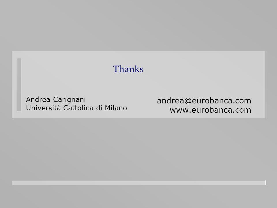 Andrea Carignani Università Cattolica di Milano andrea@eurobanca.com www.eurobanca.com Thanks