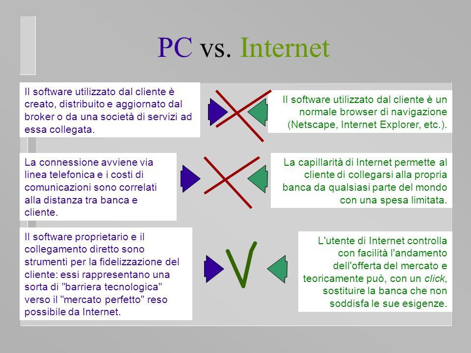 PC vs.