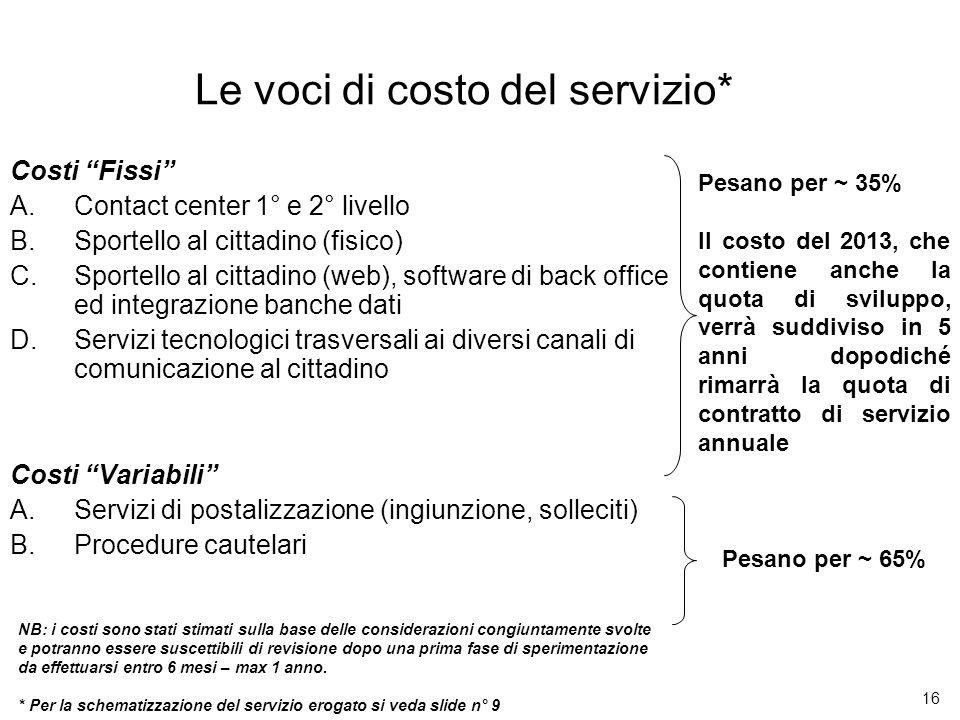 16 Le voci di costo del servizio* Costi Fissi A.Contact center 1° e 2° livello B.Sportello al cittadino (fisico) C.Sportello al cittadino (web), softw