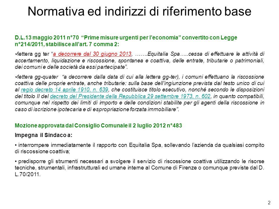 2 Normativa ed indirizzi di riferimento base D.L.13 maggio 2011 n°70 Prime misure urgenti per leconomia convertito con Legge n°214/2011, stabilisce al