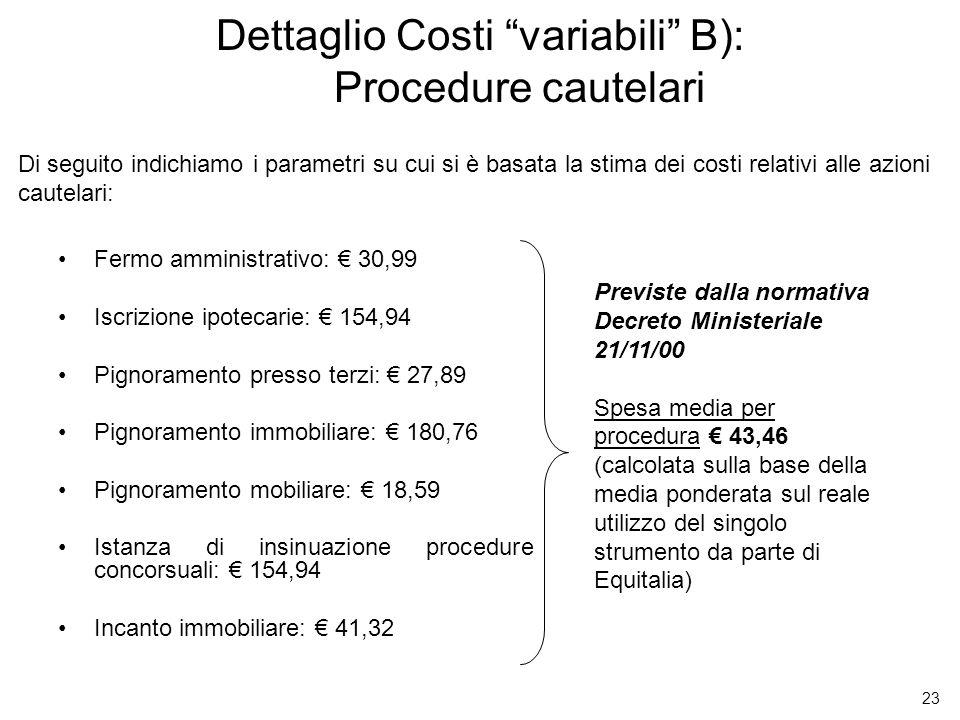 23 Dettaglio Costi variabili B): Procedure cautelari Fermo amministrativo: 30,99 Iscrizione ipotecarie: 154,94 Pignoramento presso terzi: 27,89 Pignor