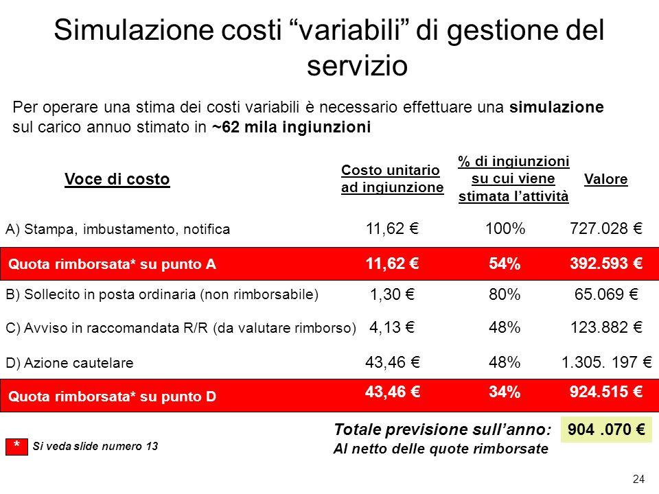24 Simulazione costi variabili di gestione del servizio Per operare una stima dei costi variabili è necessario effettuare una simulazione sul carico a