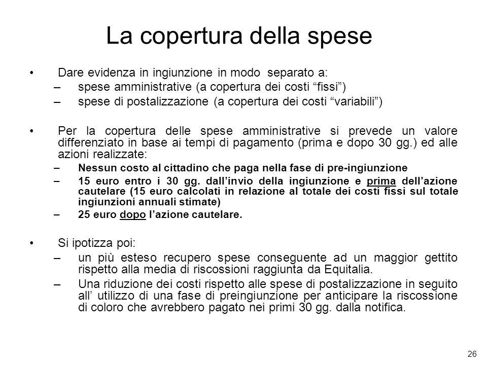 26 La copertura della spese Dare evidenza in ingiunzione in modo separato a: –spese amministrative (a copertura dei costi fissi) –spese di postalizzaz