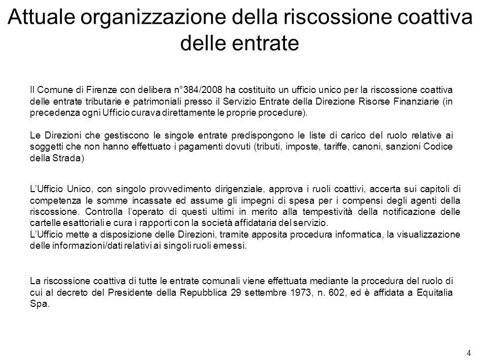 4 Attuale organizzazione della riscossione coattiva delle entrate La riscossione coattiva di tutte le entrate comunali viene effettuata mediante la pr