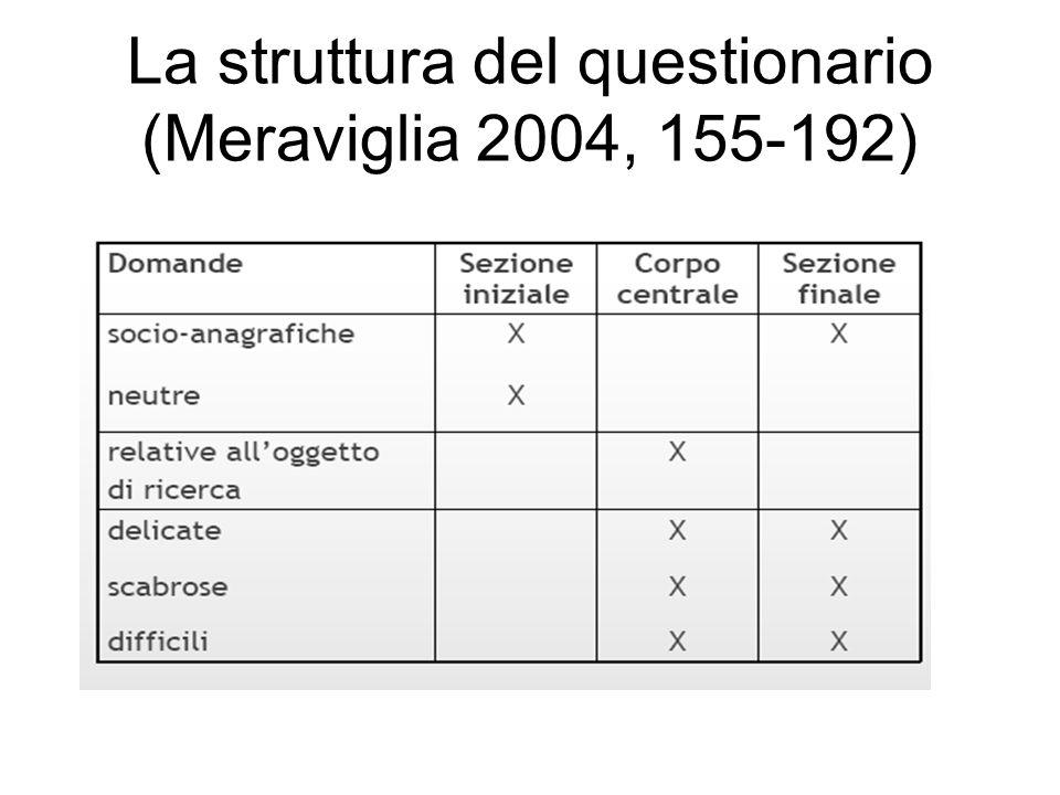 La struttura del questionario (Meraviglia 2004, 155-192)