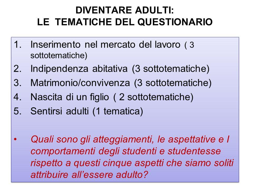 DIVENTARE ADULTI: LE TEMATICHE DEL QUESTIONARIO 1.Inserimento nel mercato del lavoro ( 3 sottotematiche) 2.Indipendenza abitativa (3 sottotematiche) 3