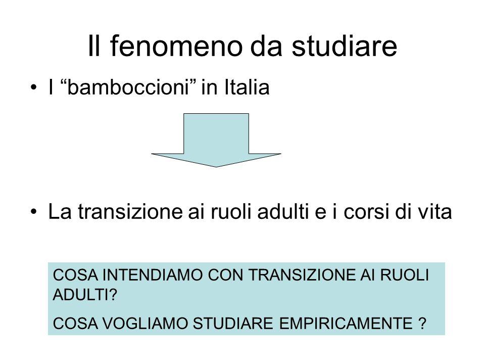 Il fenomeno da studiare I bamboccioni in Italia La transizione ai ruoli adulti e i corsi di vita COSA INTENDIAMO CON TRANSIZIONE AI RUOLI ADULTI? COSA