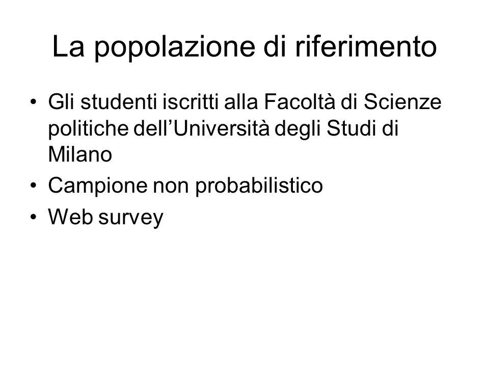 La popolazione di riferimento Gli studenti iscritti alla Facoltà di Scienze politiche dellUniversità degli Studi di Milano Campione non probabilistico