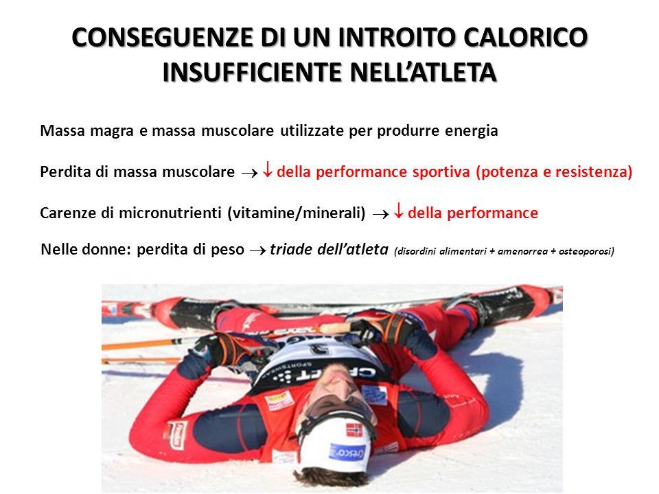 CONSEGUENZE DI UN INTROITO CALORICO INSUFFICIENTE NELLATLETA Massa magra e massa muscolare utilizzate per produrre energia Perdita di massa muscolare