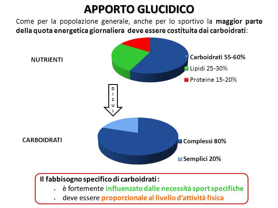 APPORTO GLUCIDICO Come per la popolazione generale, anche per lo sportivo la maggior parte della quota energetica giornaliera deve essere costituita d