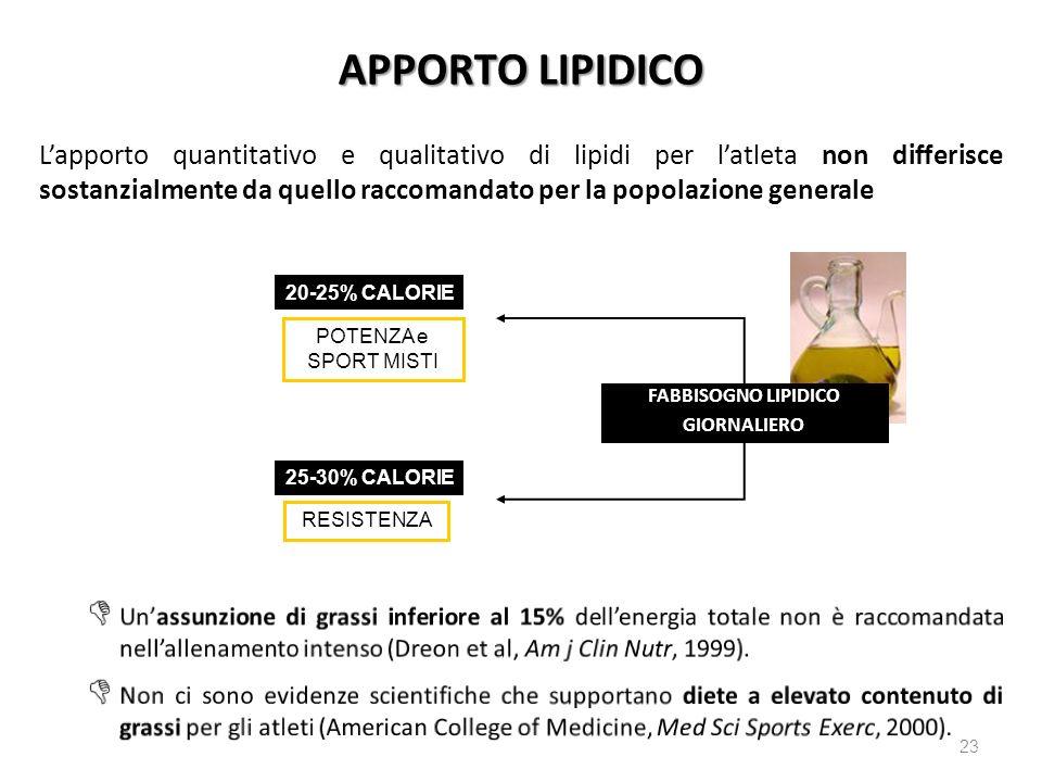 23 APPORTO LIPIDICO Lapporto quantitativo e qualitativo di lipidi per latleta non differisce sostanzialmente da quello raccomandato per la popolazione