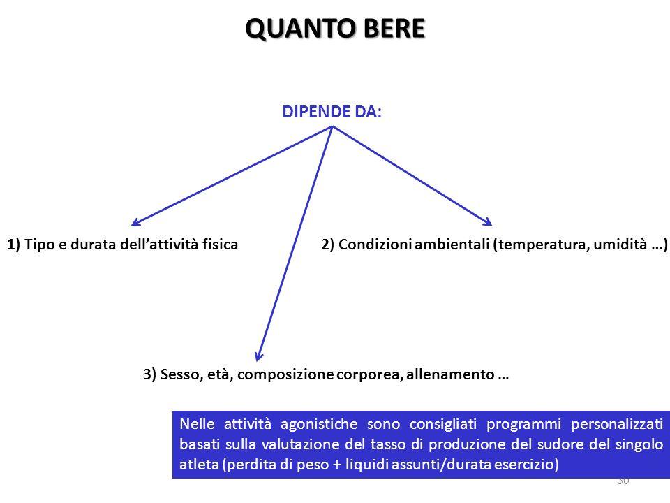 30 QUANTO BERE DIPENDE DA: 1) Tipo e durata dellattività fisica2) Condizioni ambientali (temperatura, umidità …) 3) Sesso, età, composizione corporea,
