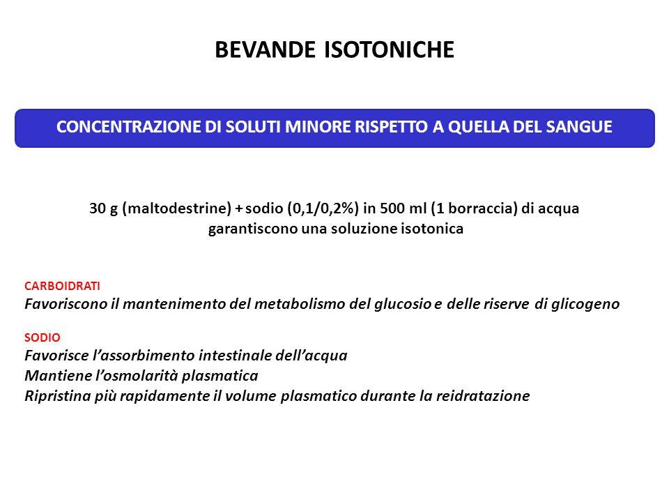 BEVANDE ISOTONICHE CONCENTRAZIONE DI SOLUTI MINORE RISPETTO A QUELLA DEL SANGUE 30 g (maltodestrine) + sodio (0,1/0,2%) in 500 ml (1 borraccia) di acq
