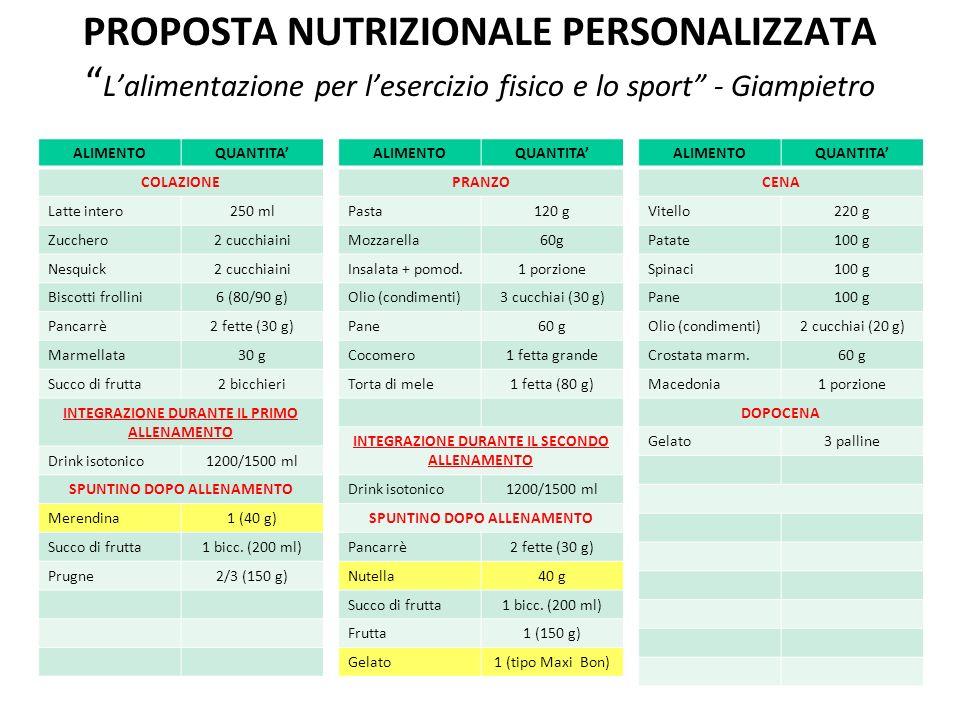 PROPOSTA NUTRIZIONALE PERSONALIZZATA Lalimentazione per lesercizio fisico e lo sport - Giampietro ALIMENTOQUANTITA COLAZIONE Latte intero250 ml Zucche