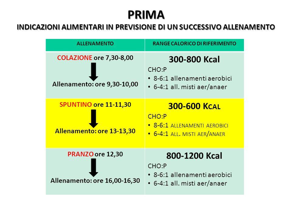PRIMA INDICAZIONI ALIMENTARI IN PREVISIONE DI UN SUCCESSIVO ALLENAMENTO ALLENAMENTORANGE CALORICO DI RIFERIMENTO COLAZIONE ore 7,30-8,00 Allenamento: