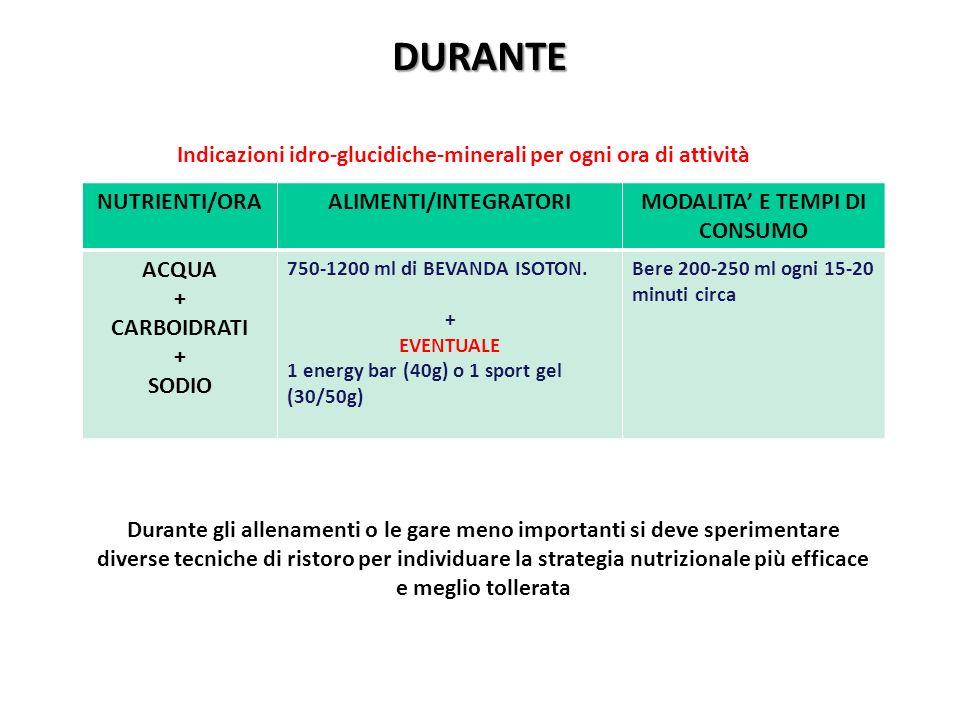 DURANTE Indicazioni idro-glucidiche-minerali per ogni ora di attività NUTRIENTI/ORAALIMENTI/INTEGRATORIMODALITA E TEMPI DI CONSUMO ACQUA + CARBOIDRATI
