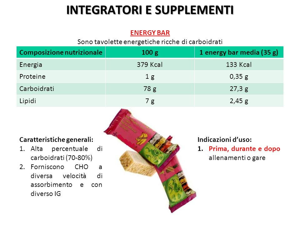 Composizione nutrizionale100 g1 energy bar media (35 g) Energia379 Kcal133 Kcal Proteine1 g0,35 g Carboidrati78 g27,3 g Lipidi7 g2,45 g Caratteristich
