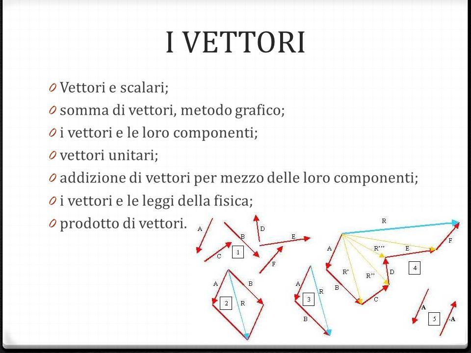 I VETTORI 0 Vettori e scalari; 0 somma di vettori, metodo grafico; 0 i vettori e le loro componenti; 0 vettori unitari; 0 addizione di vettori per mez