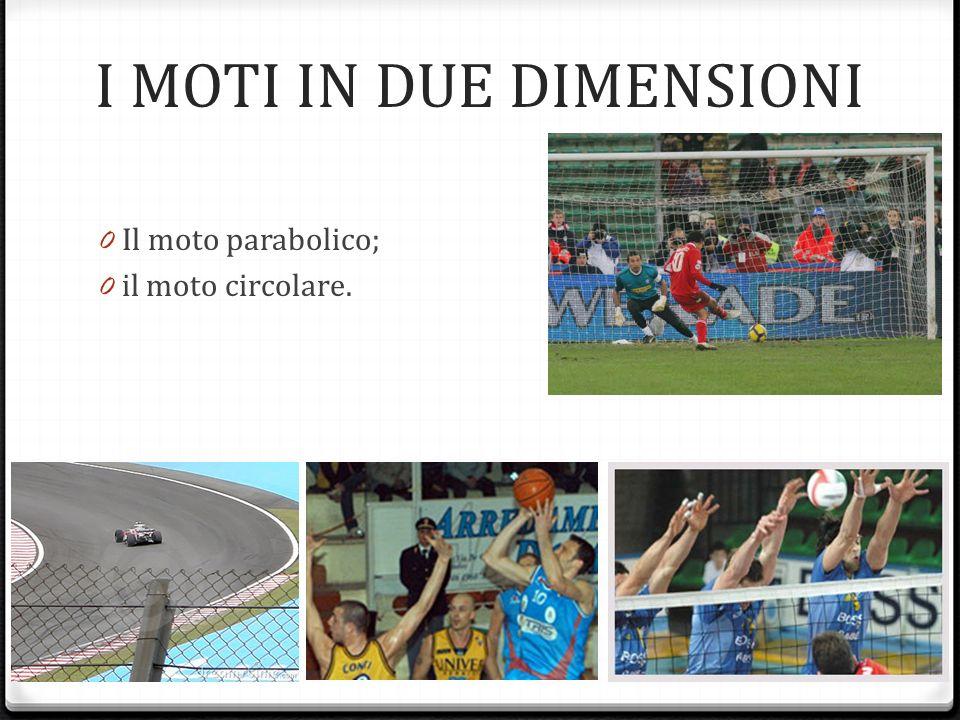 I MOTI IN DUE DIMENSIONI 0 Il moto parabolico; 0 il moto circolare.