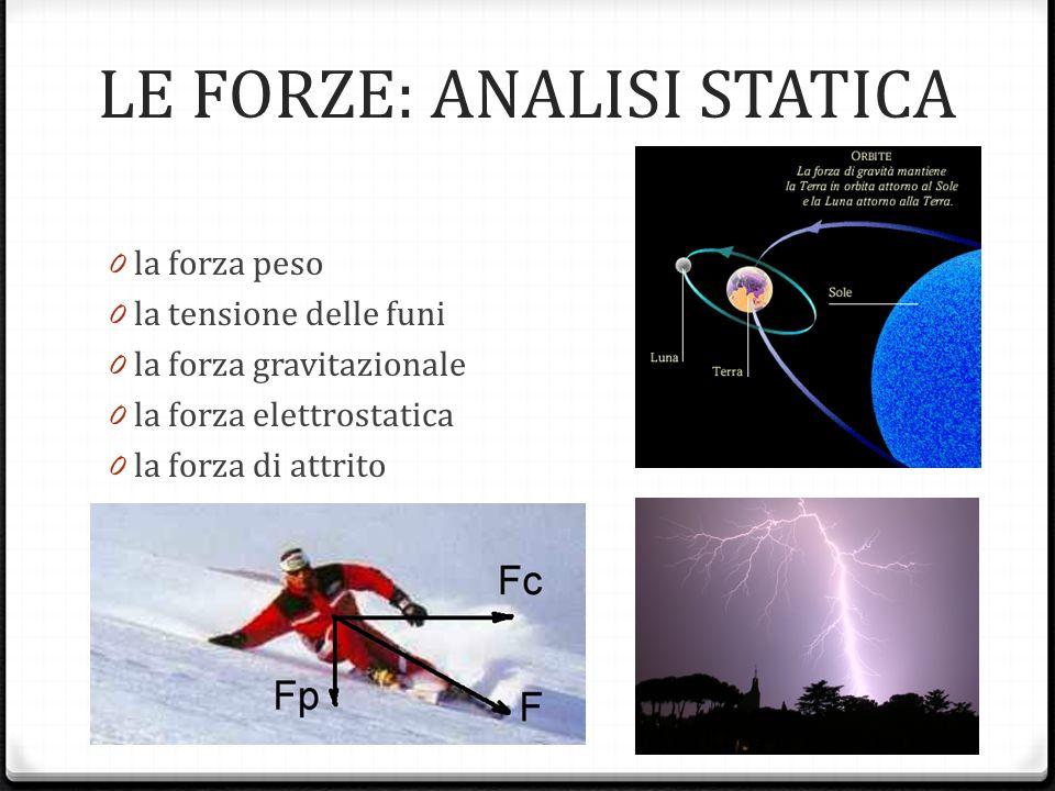 LE FORZE: ANALISI STATICA 0 la forza peso 0 la tensione delle funi 0 la forza gravitazionale 0 la forza elettrostatica 0 la forza di attrito